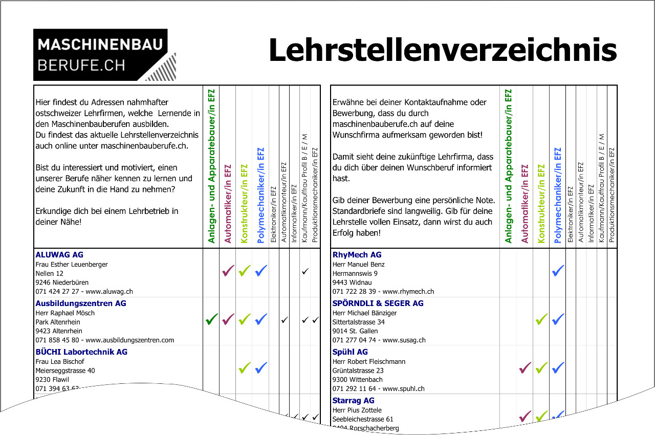 Messestand-Layout